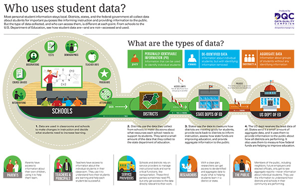 data-flow-infographic-full