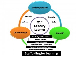 21st-century-learning